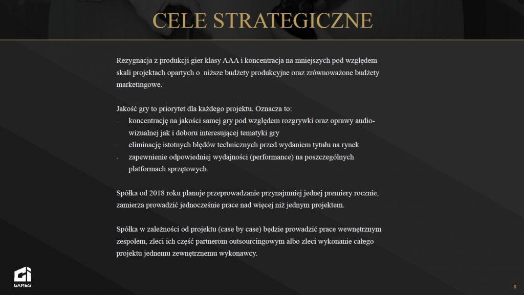 ci games nowa strategia