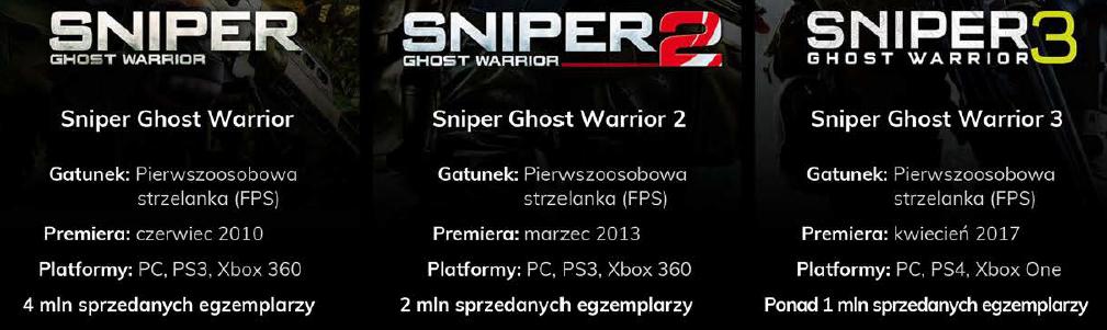 sniper ghost warrior sprzedaż