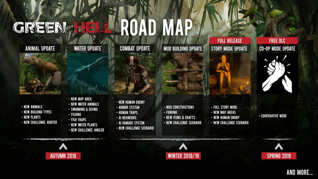 green hell roadmap